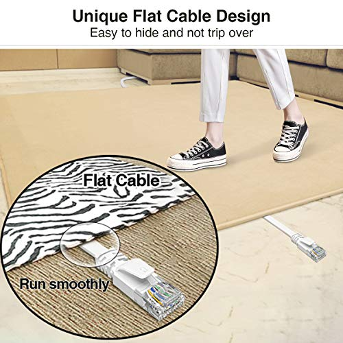 30 ft Cat6 Ethernet Cable, Canbuau Long Flat Internet Network LAN RJ45 White Cord, High Speed Slim Cat 6 Computer Wire 30 Feet with Zip Ties for Router, Modem, PS4, Laptop, Xbox
