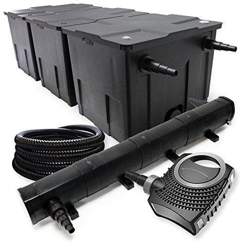 Filter Set aus Bio Teichfilter bis 90000l, UVC Teichklärer mit 72W, 80W Pumpe, 25m Schlauch
