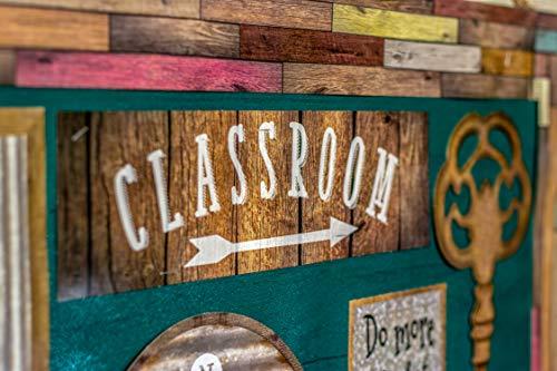 Teacher Created Resources Home Sweet Classroom Wall Decor Bulletin Board (TCR8819) Photo #5