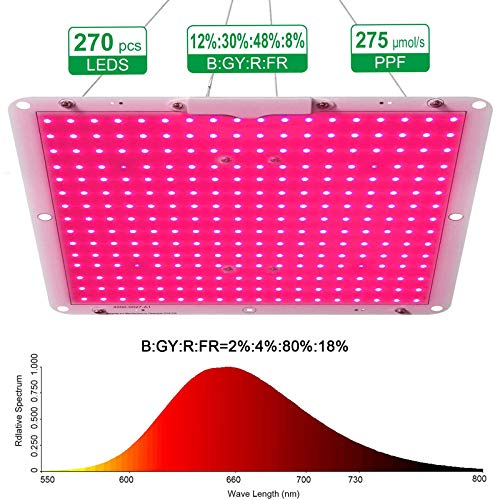 Full Red LED Grow Light Lamp FarRed 1500W for Flower Booster Indoor Plants Hydroponic Greenhouse, 270 LEDs