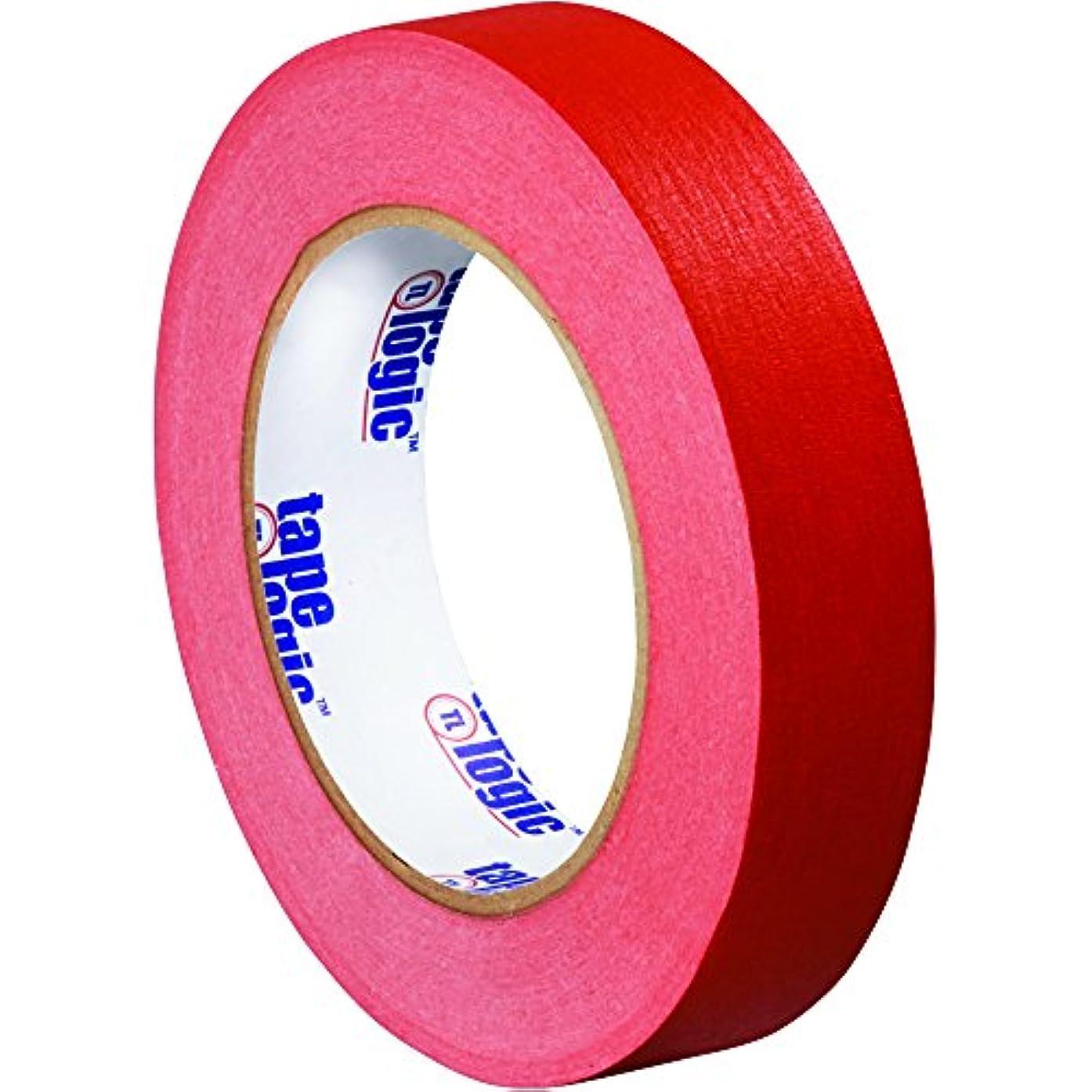 Partners Brand PT935003R Tape Logic Masking Tape, 1