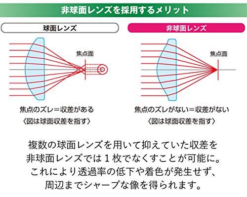 KenkoTokina(ケンコー・トキナー)『プロフィールド7×32』