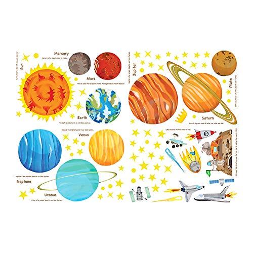 Kalaokei Die Neun Planeten Abnehmbare Wandaufkleber Kunst Aufkleber Kinderzimmer Home Aufkleber Pack Aufkleber Aufkleber Für Laptop, Wasserflaschen, Gepäck, Skateboard