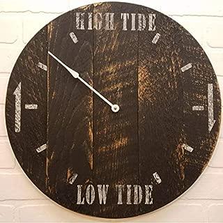 Tide Clock 18