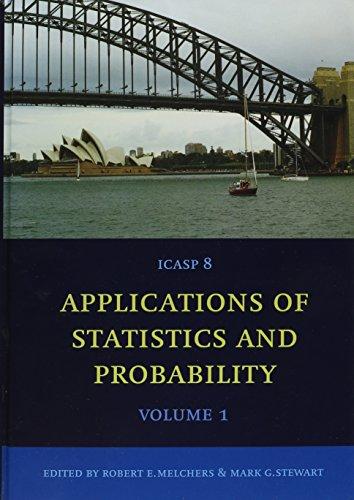 Applications Statistics & Probabilty