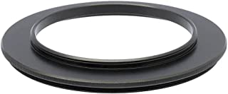 macro coupler reverse ring