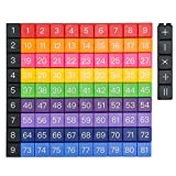 DHCHAPU Multiplication Table and Multiplication Machine Learning Multiplication Tool Times Tables Education Maths Learning Blocks