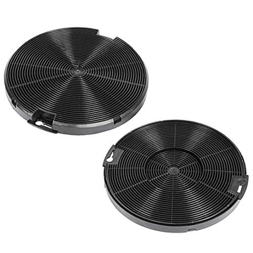 spares2go eff75Art Carbon-Filter für Progress pdp6010e Ofen, Dunstabzugshaube (2Stück)