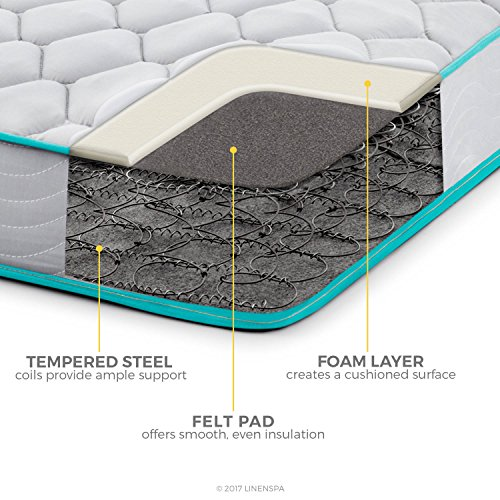 Linenspa 6-Inch Innerspring Mattress - Queen