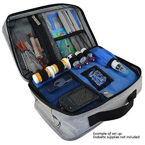 Sugar Medical Insulated Diabetes Travel Bag (Grey)