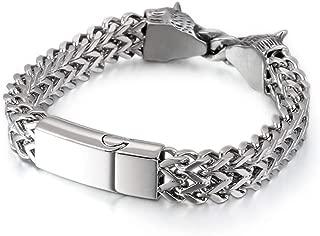 Best fenrir viking wolf bracelet Reviews