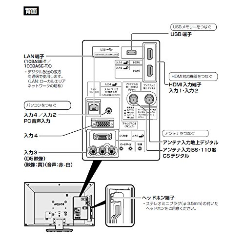 『シャープ 22V型 液晶 テレビ AQUOS LC-22K45-B フルハイビジョン 外付HDD対応(裏番組録画) ブラック』のトップ画像
