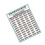 Immagine 1 supvox poster grafico di accordi