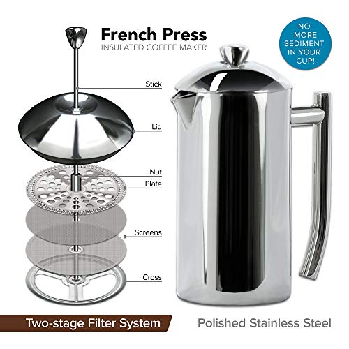 the Frieling French Press, a mug, and some coffee grounds on a table