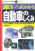 面白いほどよくわかる自動車のしくみ―エンジンから電子システムまで、クルマの「走る」を科学する! (学校で教えない教科書)