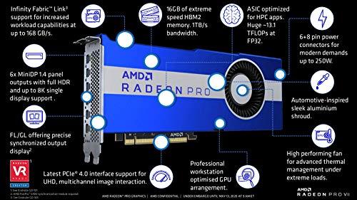 AMD Radeon Pro VII 970 16 GB Mini DP 100-506163
