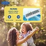 Carrier 1.5 Ton 3 Star Inverter Split AC