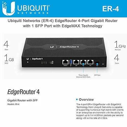 Edgerouter 4 (ER-4) & Ubiquiti Networks UAP-AC-PRO, weiß