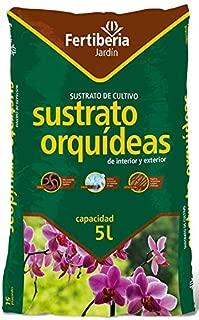 Amazon.es: Últimos 90 días - Jardinería: Jardín