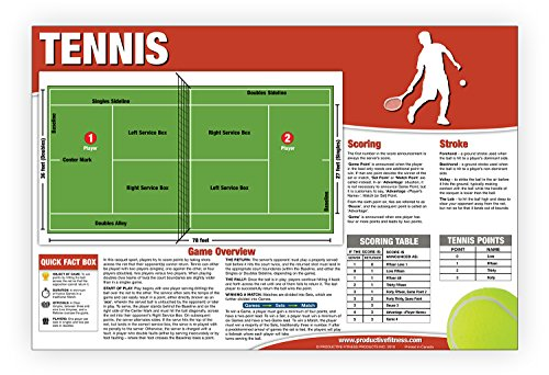 Tennis Poster/Chart Laminated; How to Play Tennis - Tennis Rules - Tennis Court - Tennis Player Positions - Tennis Scoring - Tennis Racket