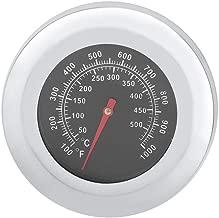 Weigand Sauna Klimamesser KWADRAT RED CEDAR I ca 17,6 x 17,6 cm gro/ßes Thermometer und Hygrometer f/ür die Sauna und Infrarotkabine aus roter Zeder I Nachjustierbar I Saunazubeh/ör I 225thd