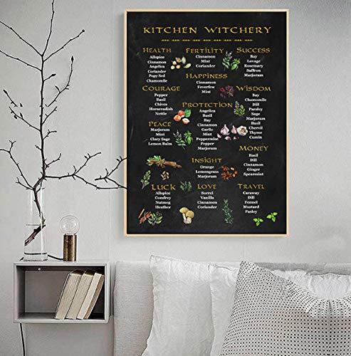 Decoración moderna para el hogar, decoración de cocina, póster divertido, lienzo impreso, cuadro de pared, pintura, comida vegetal, arte de pizarra, 50X75Cm sin marco