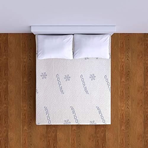 GEEMMA s.r.l. Copri Materasso Che RINFRESCA Il Materasso, Cooler è Il Tessuto Adatto per Chi soffre Il Caldo di Notte 100% Anallergico. Sovramaterasso - TP Cooler Fresh Matrimoniale 160x190