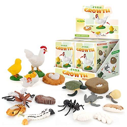 TIM-LI Juguetes De Caja Ciega - Coleccionables Modelo Animal 4 Piezas Caja Ciega Serie De Crecimiento Animal Puzzle Toy Decoración del Hogar Adornos, Juguetes De Modelado Aleatorio