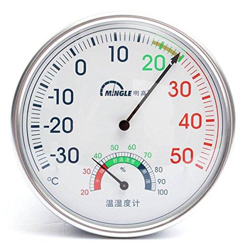 Bluelover Test Ambiente broeikas voor de tuin, meetinstrument voor luchtvochtigheid, temperatuur punker, rond, wandmontage