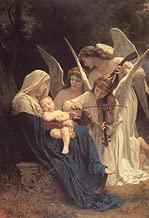 novena a los santos angeles