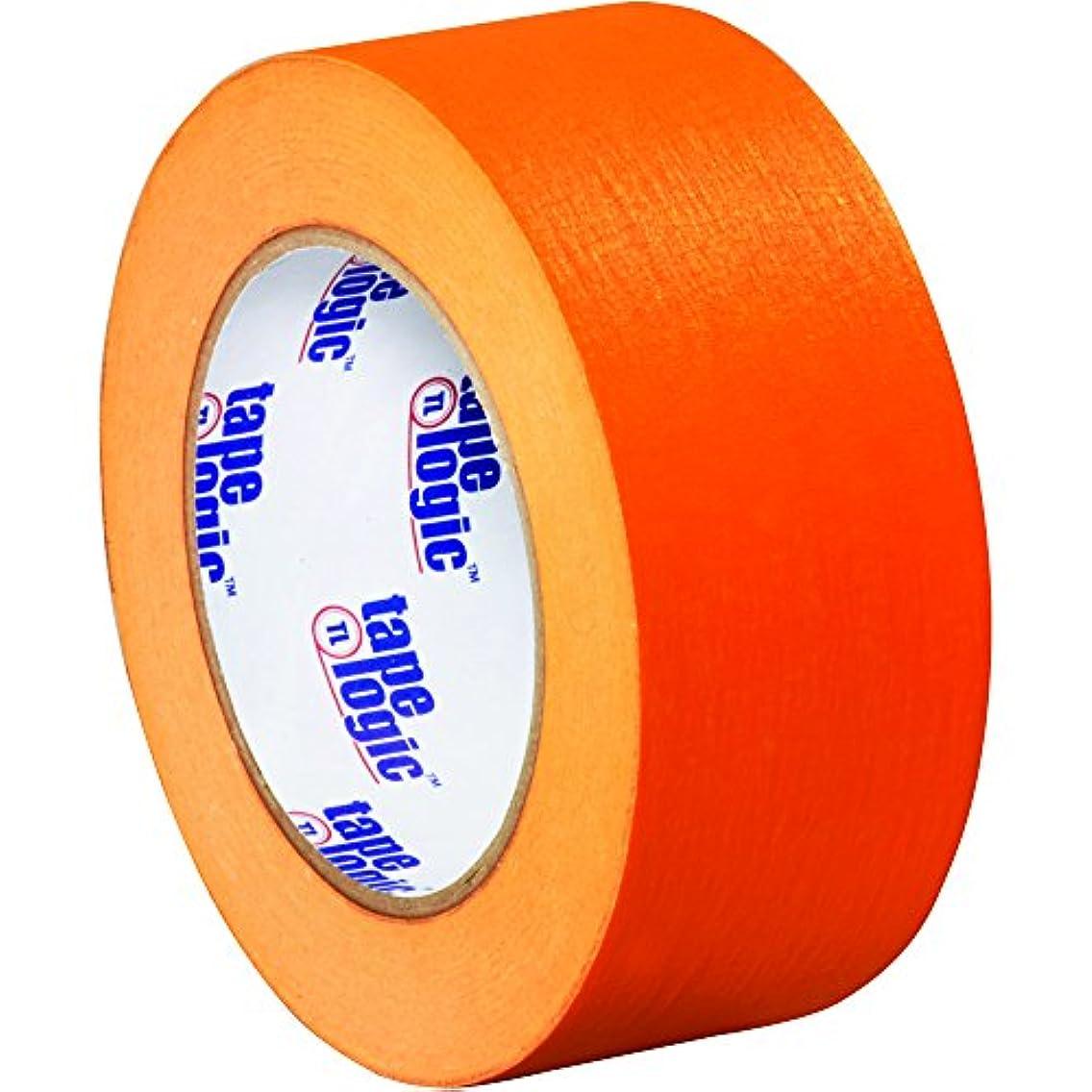 Partners Brand PT937003D Tape Logic Masking Tape, 2