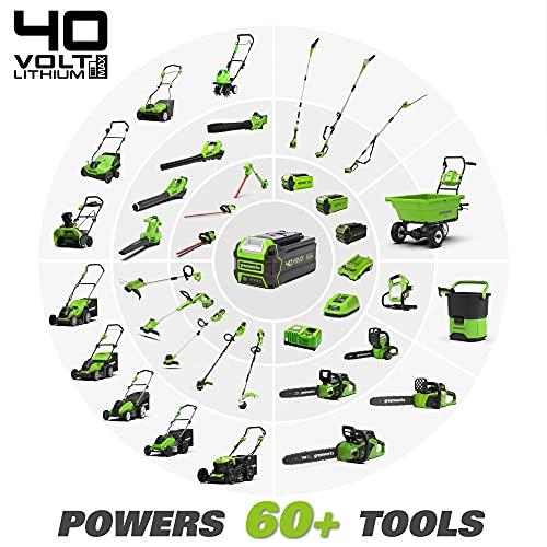Lawn Mower 4Ah Battery