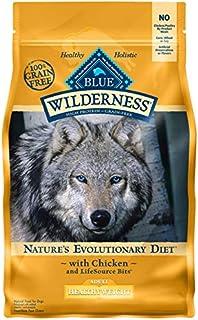 ブルー ウィルダネス ドッグフード 成犬用・体重管理用 チキン 2.04kg