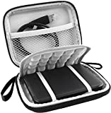 Stealodeal Hard Disk Case Cover for Seagate, Toshiba, WD, Sony, Transcend, Lenovo, HP