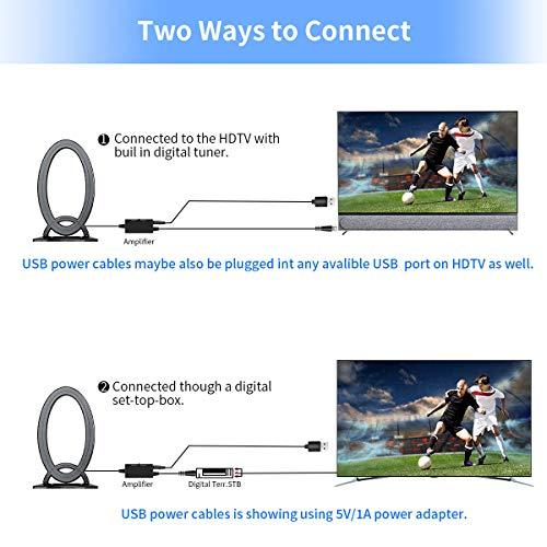 [Modèle 2020] KKUYI Antenne TV Intérieure, Antenne Numérique Verticale 120 Mile avec Amplificateur de Signal, Antennes TNT Portable 4K 1080P HD VHF UHF pour la Diffusion de Canaux Locaux Câble 5M