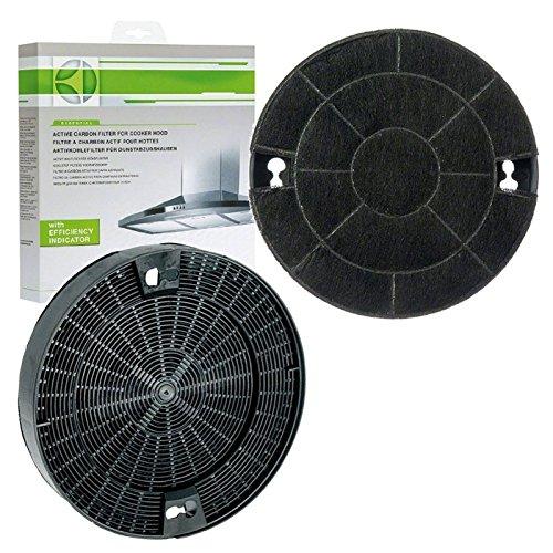 Genuine IKEA Typ 29anthrazit Carbon Dunstabzugshaube Vent Filter (190mm x 35mm)