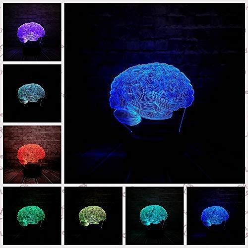Neuheit USB3DLED Lampe 7 Farbe Kreative Gehirn Haus Dekor Tisch Schreibtisch Nachtlicht Schlafzimmer Urlaub Freunde