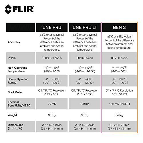 Flir One, Camera IR per Smartphone, USB C