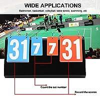 スコアボード、スポーツ用品、スコアボードを反転するのに便利、ゲーム用の水泳用の4桁