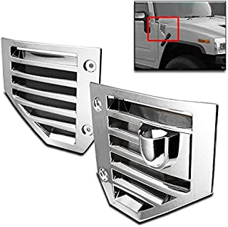 2003-2009 Hummer H2 OTH-100-04 Ferreus Industries Polished Stainless Hood Latch Trim fits