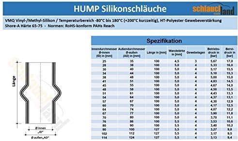 Hump Silikonschlauch Id 25mm Schwarz Turboschlauch Flexibel 10 Bogen Wulst Auto