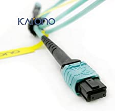 Karono MPO to MPO Fiber Cable 50ft (15M),12 Fiber/Strand, 40GbE OM3 Multimode Fiber, Type B Standard for Datacenter QSFP+Transceivers MTP Compatible Cabling System, GPON, EPON Application Aqua