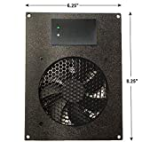 Coolerguys Thermostat Controlled Single 120mm USB Fan Kit