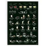 Follygraph Tee Bild - Tea Poster (A2)