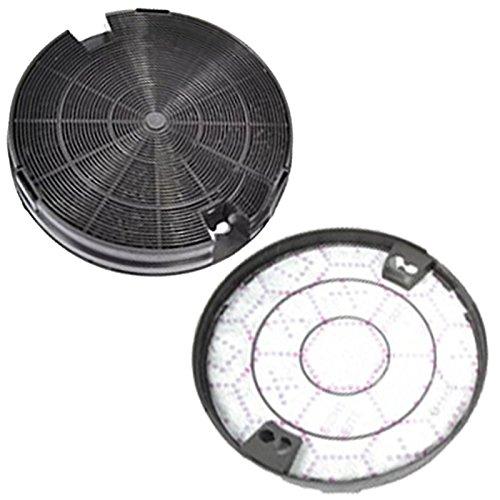 Spares2go - Filtros de carbón para Campana extractora de ventilación Whirlpool (2 Unidades)