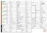 下敷き(公式:物理) B5 数研グッズ