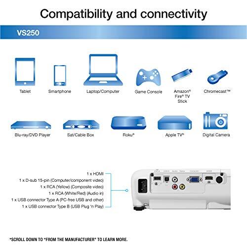 Epson VS250 SVGA 3,200 Lumens Color Brightness (Color Light Output) 3,200 Lumens White Brightness (White Light Output) HDMI 3LCD Projector Georgia