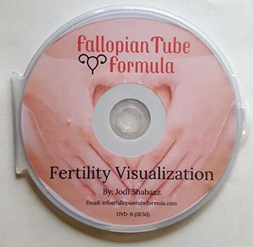 Review Of Fertility Visualization