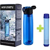 Travel Ultra Filter Water Bottle - Filters 99.9% of Waterborne Pathogens - 1000