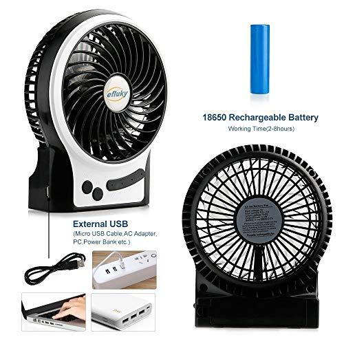 efluky USB Ventilator Leise Mini Bild 6*